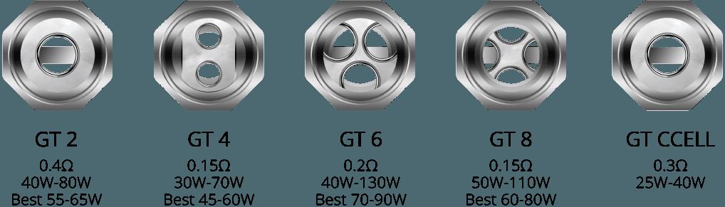 resistance NRG GT Cores